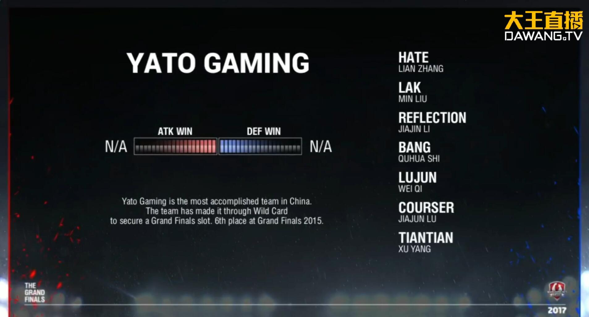 YaTo Gaming