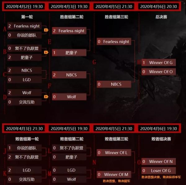 《激战2》PVP线上公开赛八强赛第二天战报