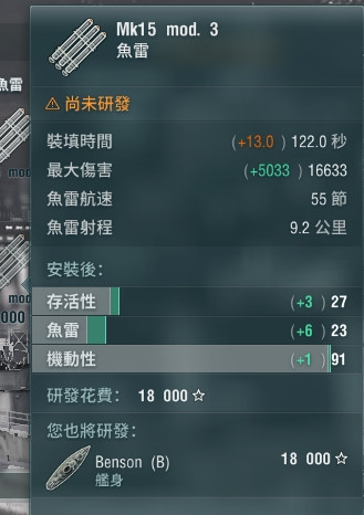 传说级鱼雷婊加入战场 各位战列请抓稳扶好系好裤腰带