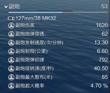 """她是世界上最晚退役的战列舰 揭秘""""长寿""""老人的战场秘密!"""