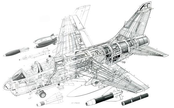 机翼上的所有可动部分均用液压作动筒或双腔助力器图片