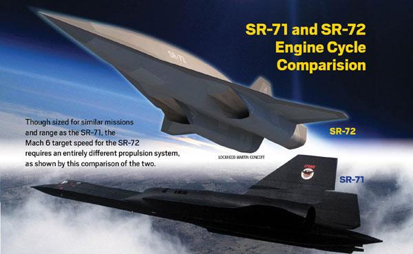 美军将造6倍高超音速飞机