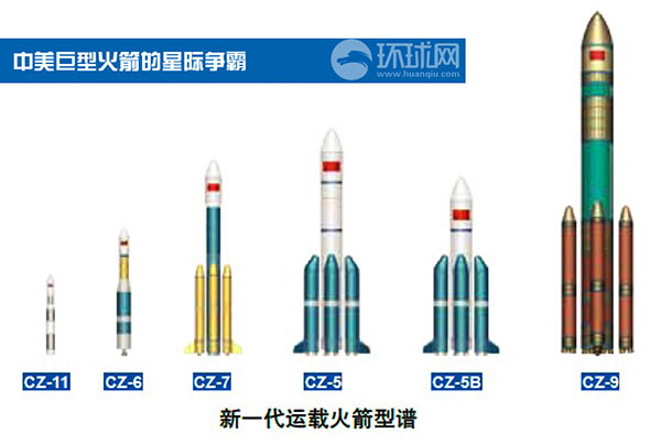 火箭的结构图名称