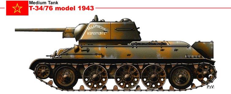 英雄的史诗---斯大林格勒保卫战图片