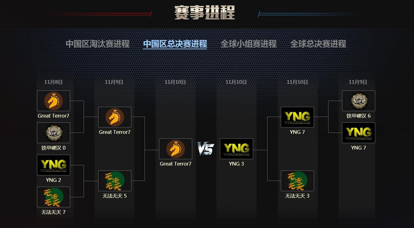 2017年WGL冬季全球总决赛中国区总决赛进程