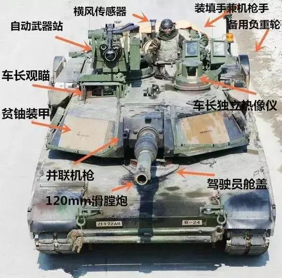 美军M1A2主战坦克解析图